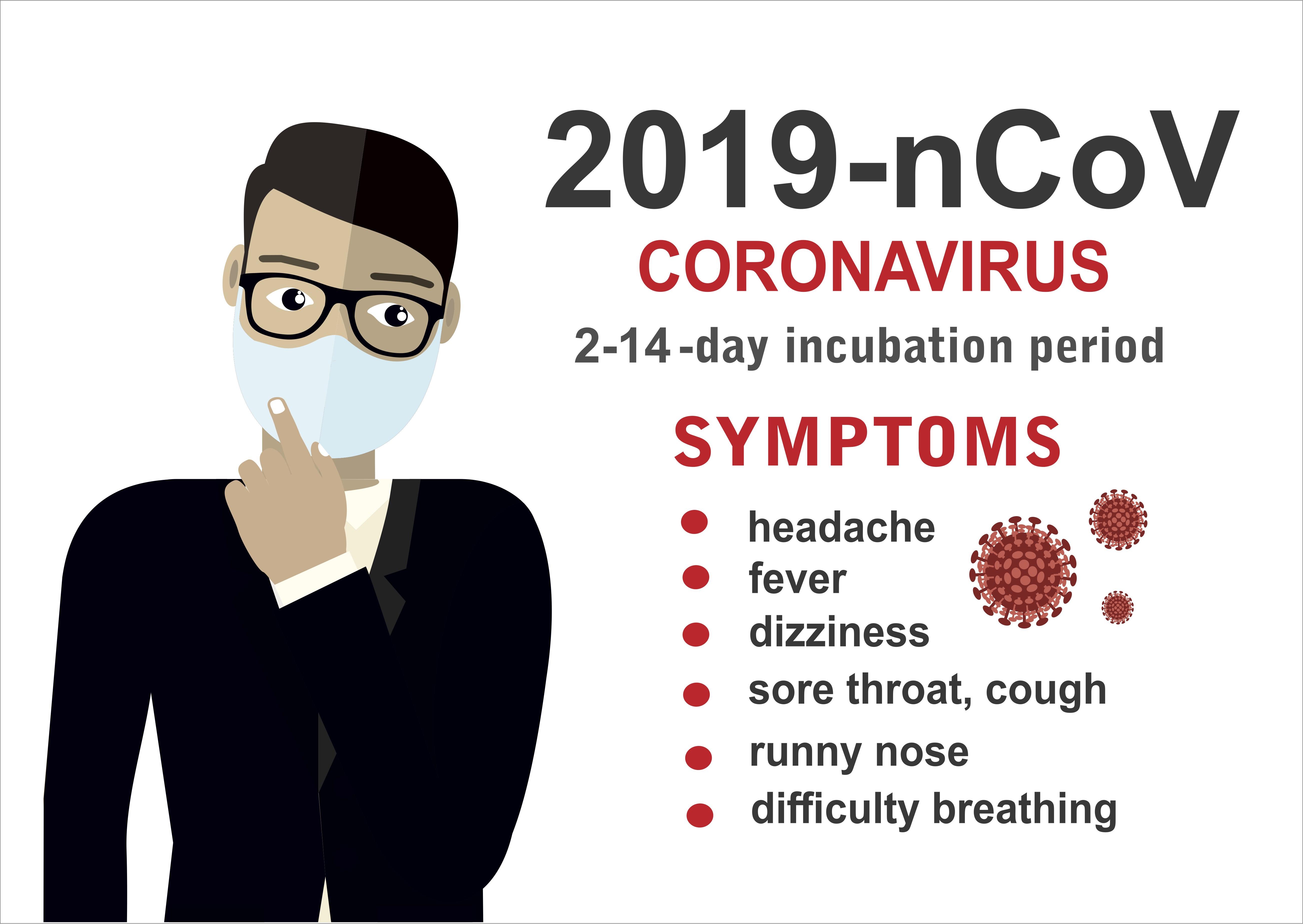 Coronavirus facts 2019